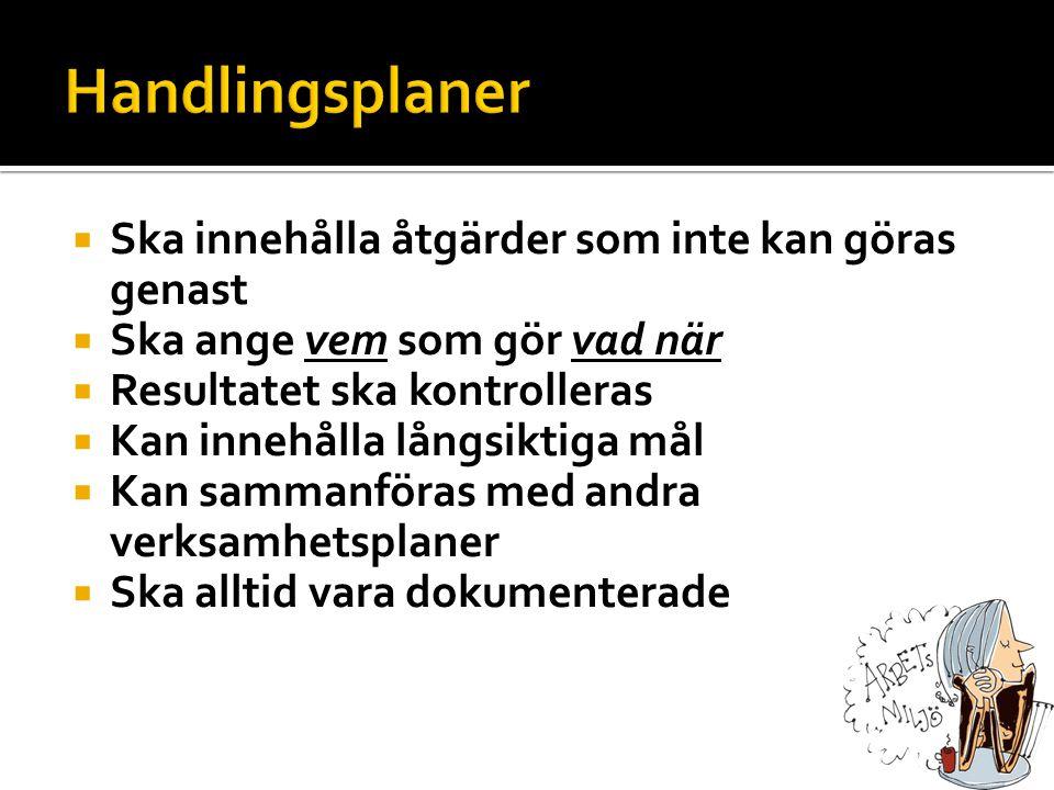  Arbetsmiljöpolicy  Rutiner  Uppgiftsfördelning  Uppföljning av systematiskt arbetsmiljöarbete (SAM)