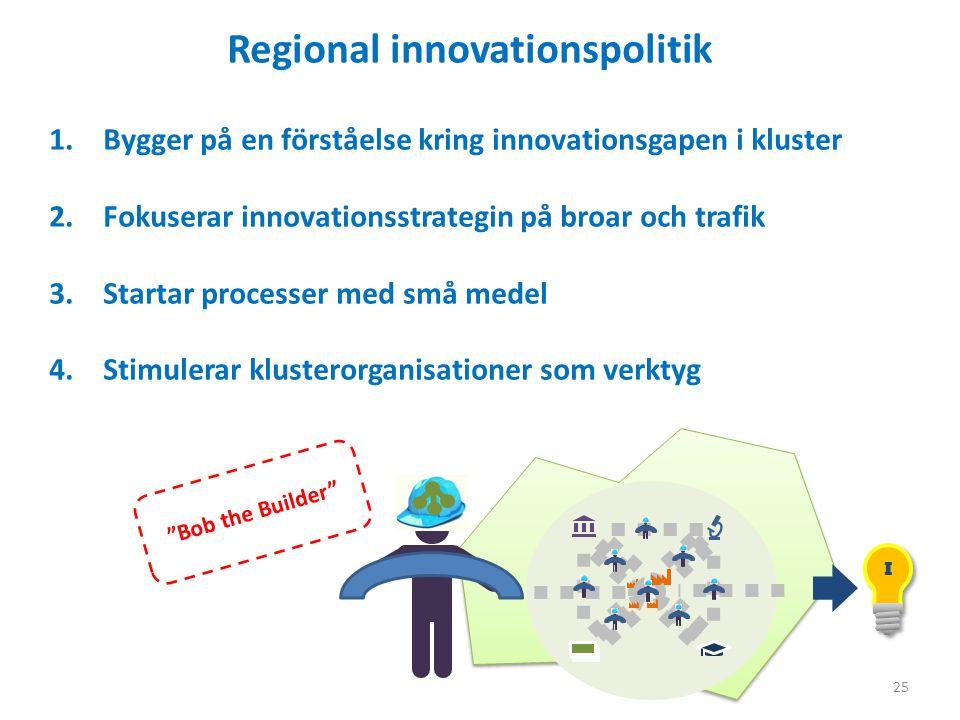 25 Bob the Builder 1.Bygger på en förståelse kring innovationsgapen i kluster 2.Fokuserar innovationsstrategin på broar och trafik 3.Startar processer med små medel 4.Stimulerar klusterorganisationer som verktyg Regional innovationspolitik