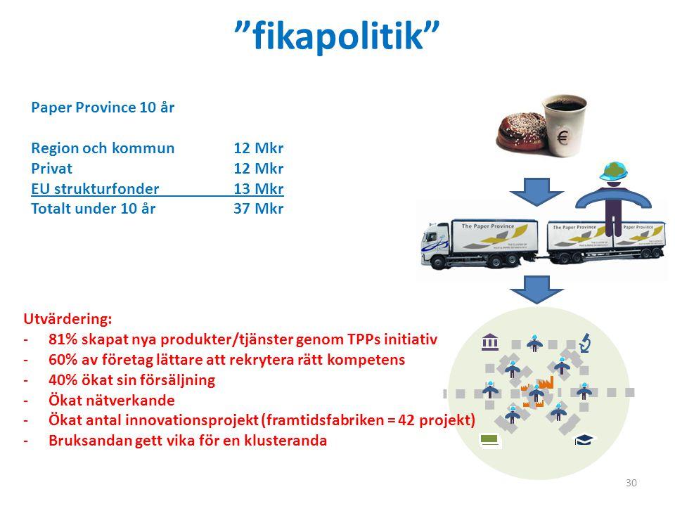 30 Paper Province 10 år Region och kommun12 Mkr Privat12 Mkr EU strukturfonder13 Mkr Totalt under 10 år37 Mkr Utvärdering: -81% skapat nya produkter/tjänster genom TPPs initiativ -60% av företag lättare att rekrytera rätt kompetens -40% ökat sin försäljning -Ökat nätverkande -Ökat antal innovationsprojekt (framtidsfabriken = 42 projekt) -Bruksandan gett vika för en klusteranda fikapolitik