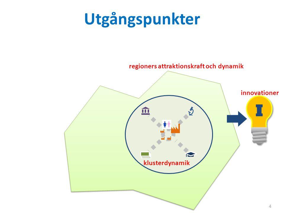 4 regioners attraktionskraft och dynamik klusterdynamik innovationer Utgångspunkter