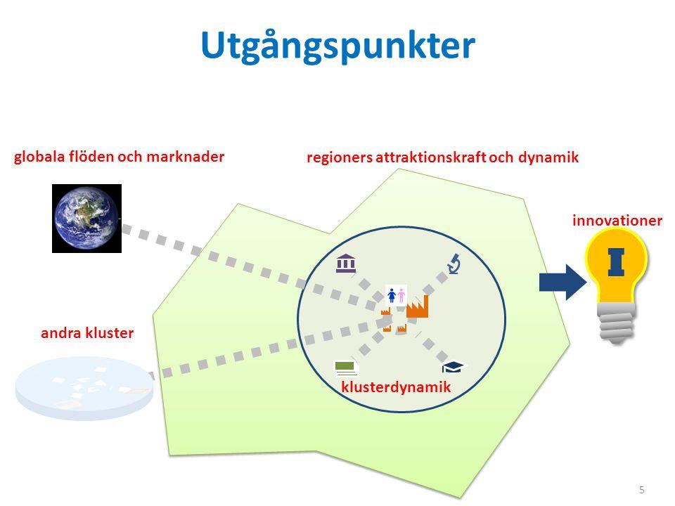 5 regioners attraktionskraft och dynamik klusterdynamik innovationer Utgångspunkter globala flöden och marknader andra kluster