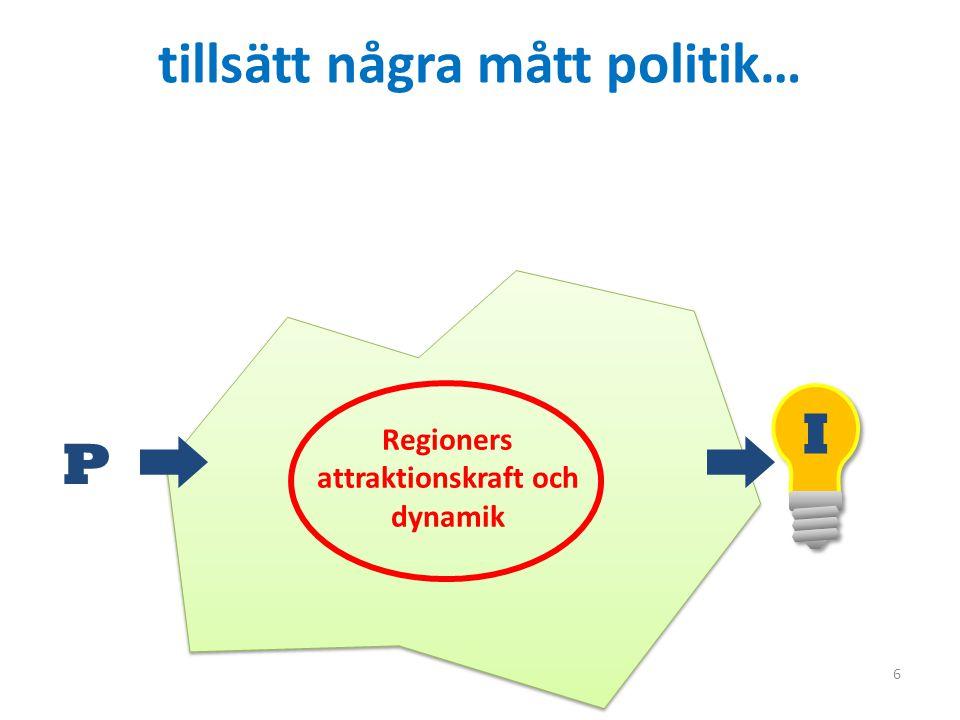 6 P tillsätt några mått politik… Regioners attraktionskraft och dynamik