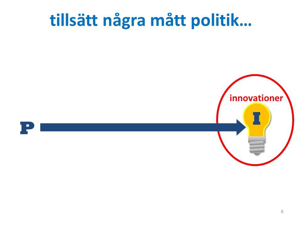 8 innovationer P tillsätt några mått politik…