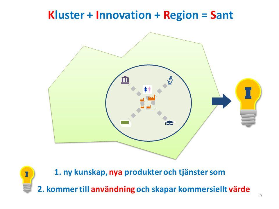 9 1.ny kunskap, nya produkter och tjänster som 2.