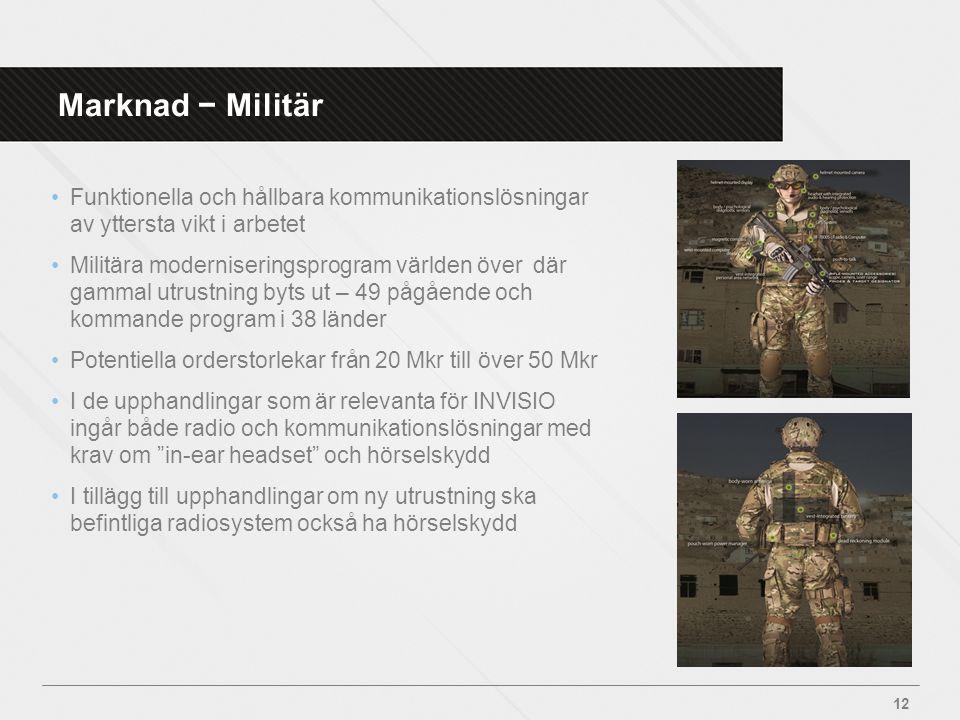 Marknad − Militär •Funktionella och hållbara kommunikationslösningar av yttersta vikt i arbetet •Militära moderniseringsprogram världen över där gamma