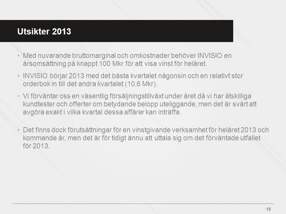 Utsikter 2013 •Med nuvarande bruttomarginal och omkostnader behöver INVISIO en årsomsättning på knappt 100 Mkr för att visa vinst för helåret. •INVISI
