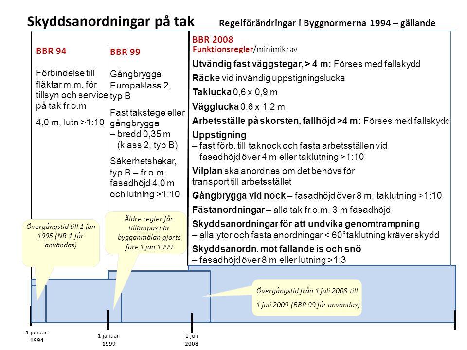 Skyddsanordningar på tak Regelförändringar i Byggnormerna 1994 – gällande 1 januari 1994 Gångbrygga Europaklass 2, typ B Fast takstege eller gångbrygg