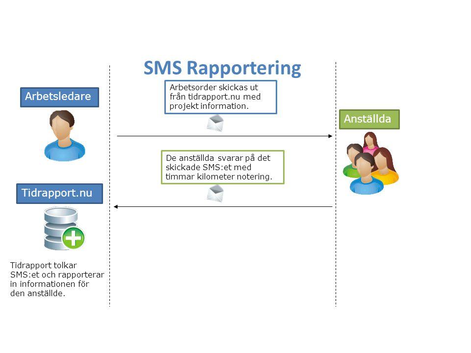 SMS Rapportering Arbetsledare De anställda svarar på det skickade SMS:et med timmar kilometer notering. Arbetsorder skickas ut från tidrapport.nu med