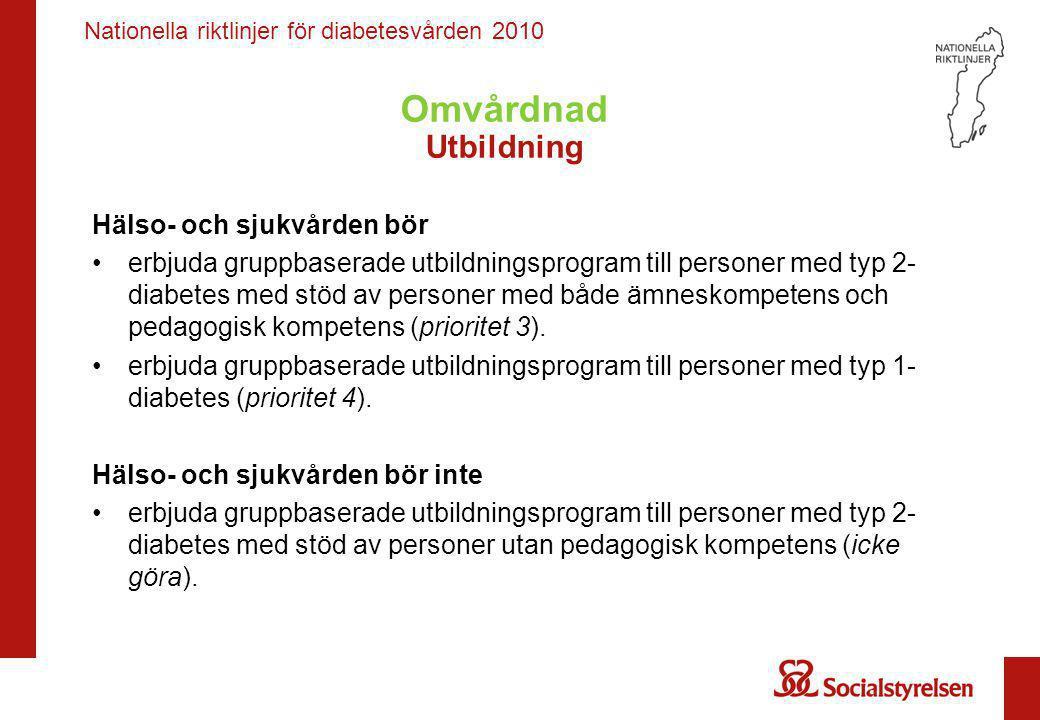 Nationella riktlinjer för diabetesvården 2010 Hälso- och sjukvården bör •erbjuda gruppbaserade utbildningsprogram till personer med typ 2- diabetes me