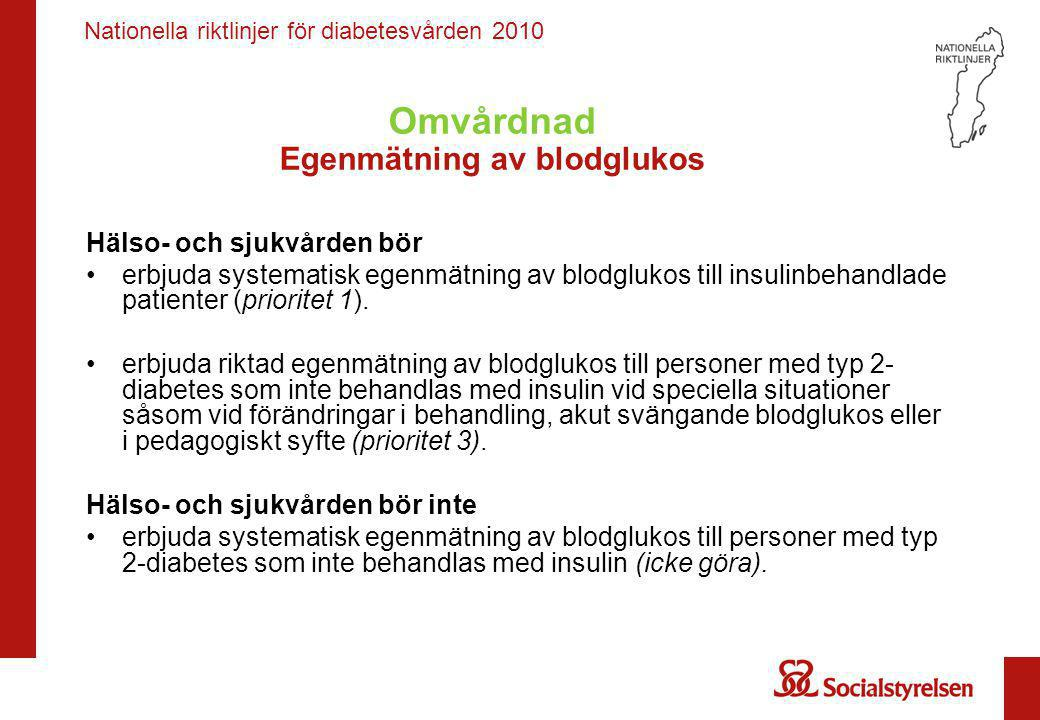 Nationella riktlinjer för diabetesvården 2010 Hälso- och sjukvården bör •erbjuda systematisk egenmätning av blodglukos till insulinbehandlade patiente
