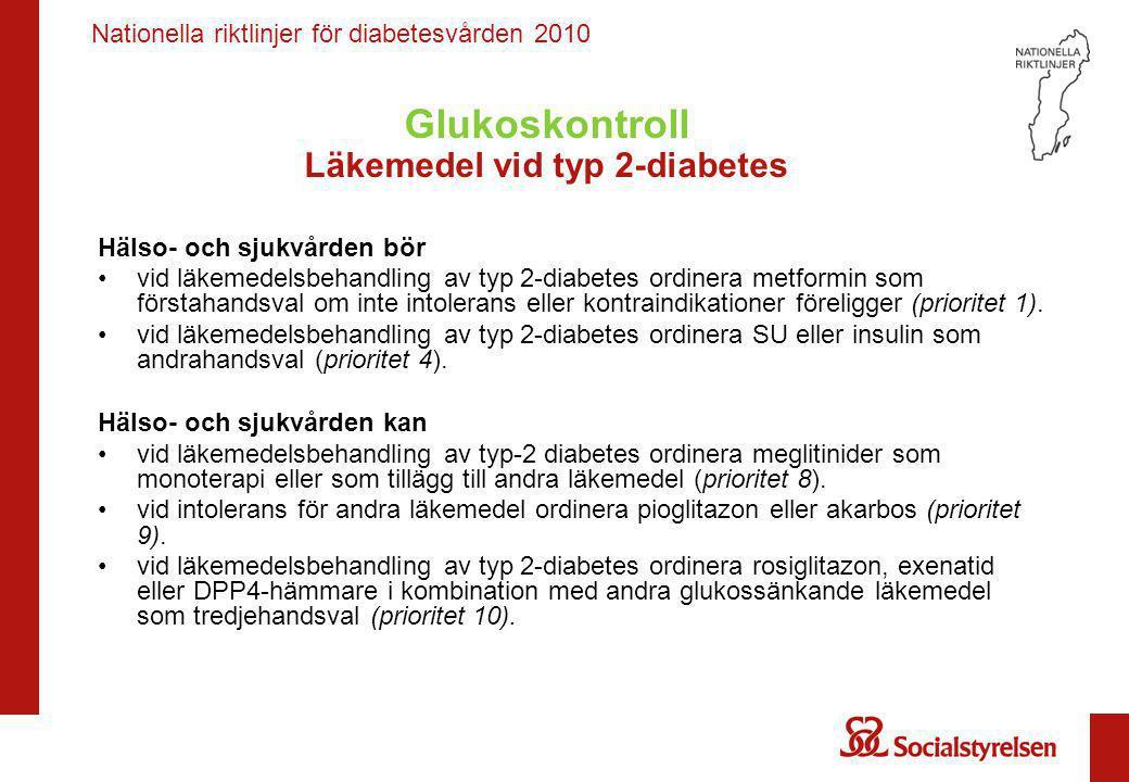 Nationella riktlinjer för diabetesvården 2010 Glukoskontroll Läkemedel vid typ 2-diabetes Hälso- och sjukvården bör •vid läkemedelsbehandling av typ 2
