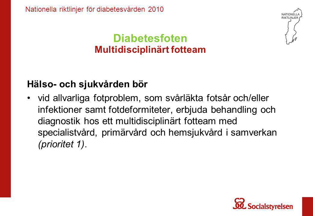 Nationella riktlinjer för diabetesvården 2010 Diabetesfoten Multidisciplinärt fotteam Hälso- och sjukvården bör •vid allvarliga fotproblem, som svårlä