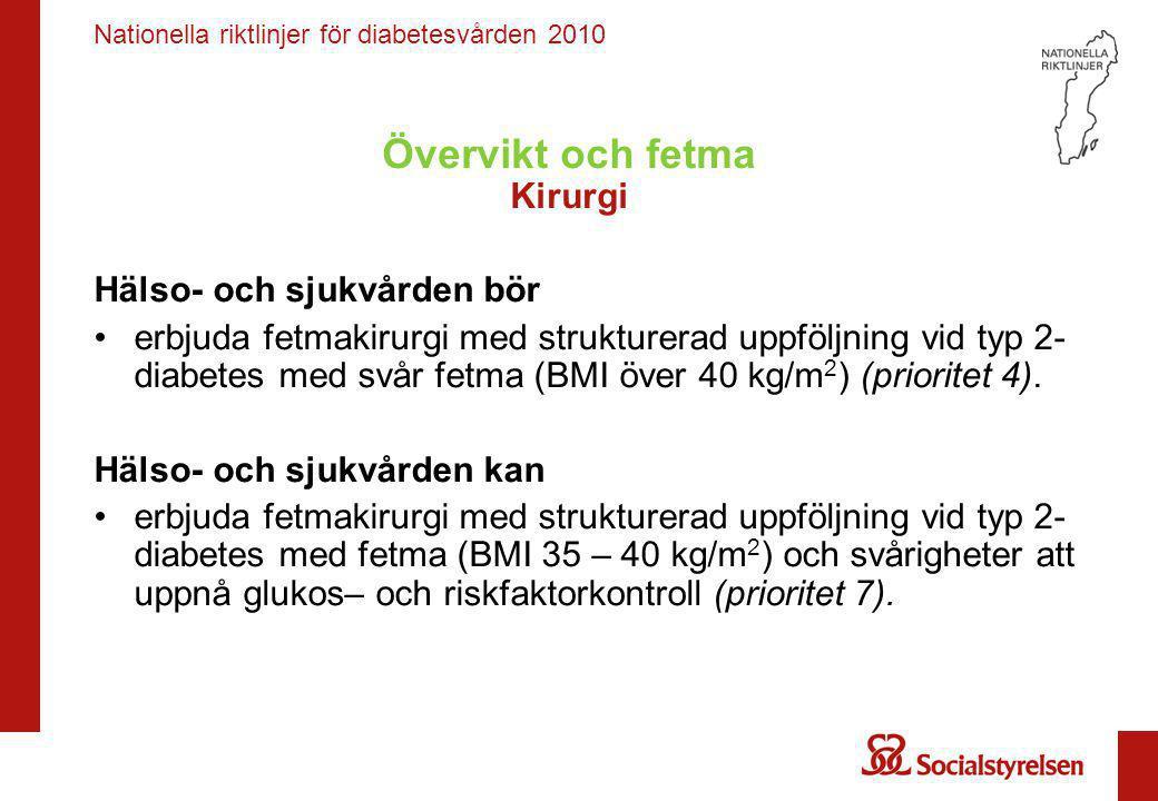 Nationella riktlinjer för diabetesvården 2010 Övervikt och fetma Kirurgi Hälso- och sjukvården bör •erbjuda fetmakirurgi med strukturerad uppföljning