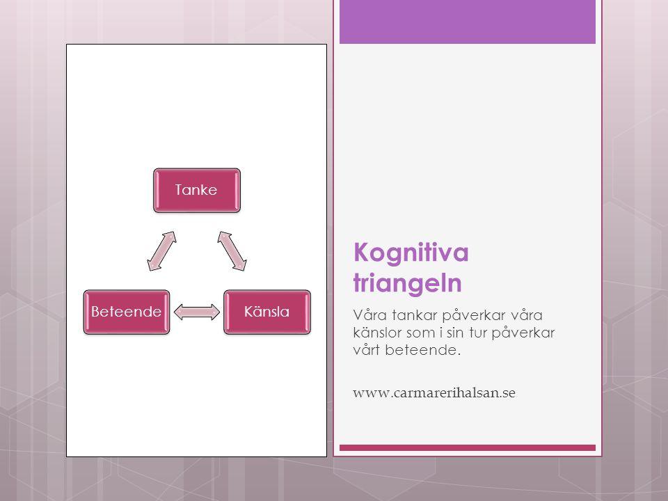 TankeKänslaBeteende Kognitiva triangeln Våra tankar påverkar våra känslor som i sin tur påverkar vårt beteende.