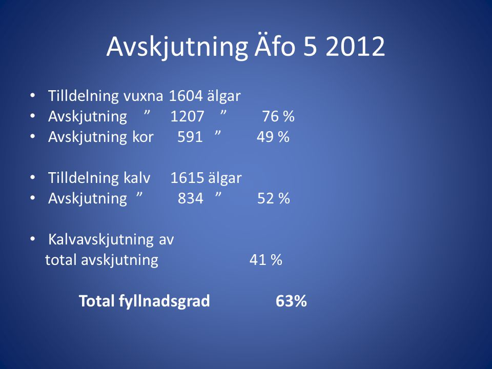 Råneå 2012 • Tilldelning: 1074 älgar • Avskjutning: 786 älgar varav 462 vuxna och 324 kalvar • Fyllnadsgrad vuxna: 87% • Fyllnadsgrad kalv: 60% • Totalt: 73% • Avskjutning hondjur: 54% • Kalv av total: 41%