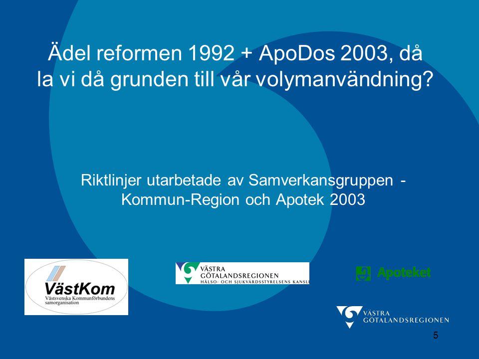 5 Ädel reformen 1992 + ApoDos 2003, då la vi då grunden till vår volymanvändning? Riktlinjer utarbetade av Samverkansgruppen - Kommun-Region och Apote