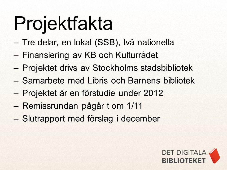 –Tre delar, en lokal (SSB), två nationella –Finansiering av KB och Kulturrådet –Projektet drivs av Stockholms stadsbibliotek –Samarbete med Libris och Barnens bibliotek –Projektet är en förstudie under 2012 –Remissrundan pågår t om 1/11 –Slutrapport med förslag i december Projektfakta