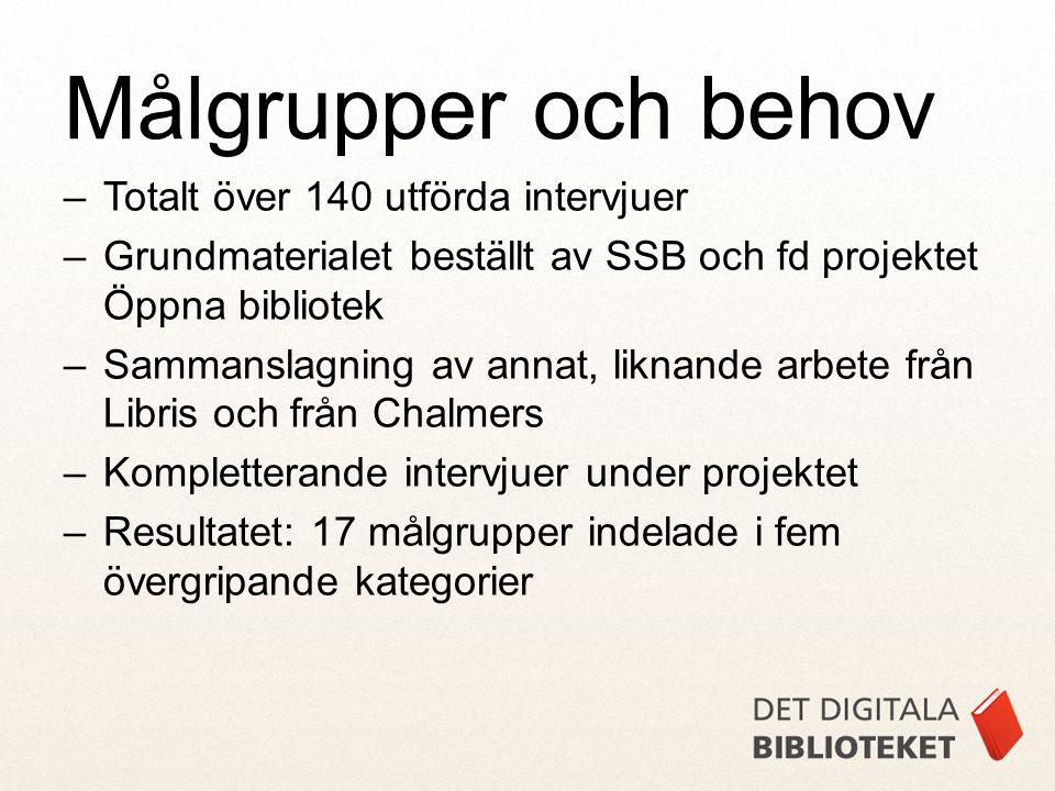 –Totalt över 140 utförda intervjuer –Grundmaterialet beställt av SSB och fd projektet Öppna bibliotek –Sammanslagning av annat, liknande arbete från L