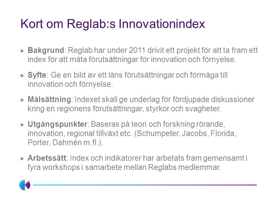 Kort om Reglab:s Innovationindex ● Bakgrund: Reglab har under 2011 drivit ett projekt för att ta fram ett index för att mäta förutsättningar för innovation och förnyelse.