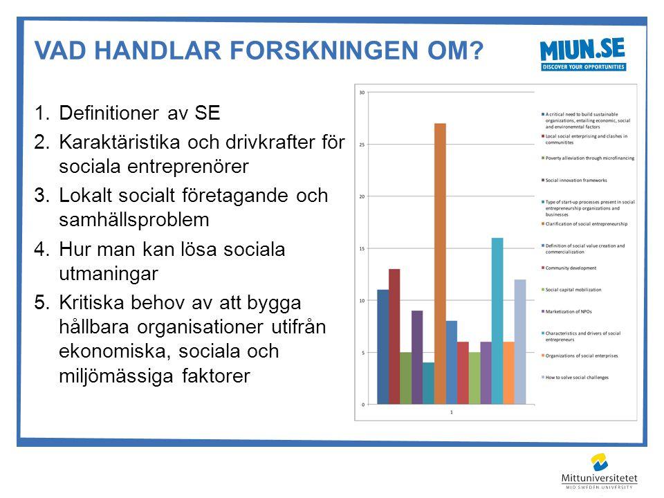 VAD HANDLAR FORSKNINGEN OM? 1.Definitioner av SE 2.Karaktäristika och drivkrafter för sociala entreprenörer 3.Lokalt socialt företagande och samhällsp