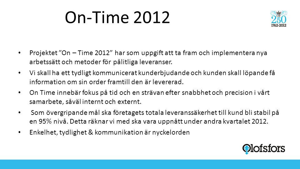 """• Projektet """"On – Time 2012"""" har som uppgift att ta fram och implementera nya arbetssätt och metoder för pålitliga leveranser. • Vi skall ha ett tydli"""
