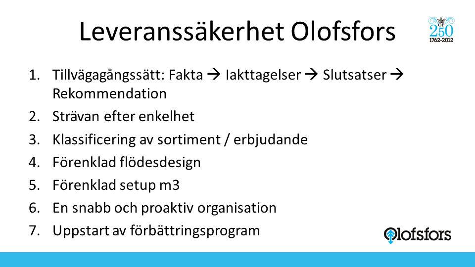 Leveranssäkerhet Olofsfors 1.Tillvägagångssätt: Fakta  Iakttagelser  Slutsatser  Rekommendation 2.Strävan efter enkelhet 3.Klassificering av sortim