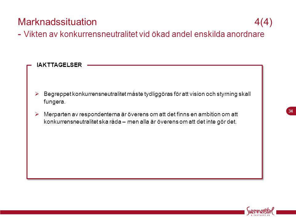 34 Marknadssituation4(4) - Vikten av konkurrensneutralitet vid ökad andel enskilda anordnare  Begreppet konkurrensneutralitet måste tydliggöras för a