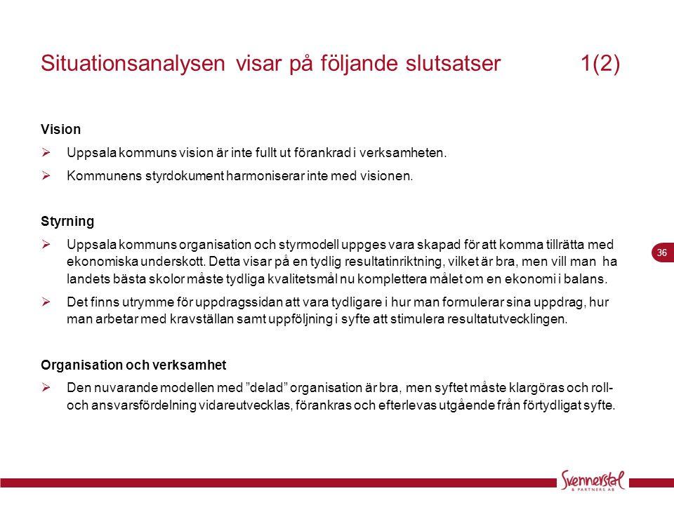 36 Situationsanalysen visar på följande slutsatser1(2) Vision  Uppsala kommuns vision är inte fullt ut förankrad i verksamheten.  Kommunens styrdoku