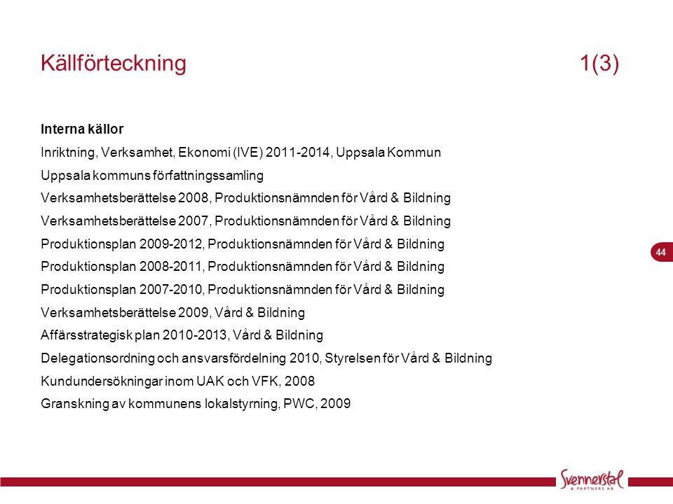 44 Källförteckning 1(3) Interna källor Inriktning, Verksamhet, Ekonomi (IVE) 2011-2014, Uppsala Kommun Uppsala kommuns författningssamling Verksamhets