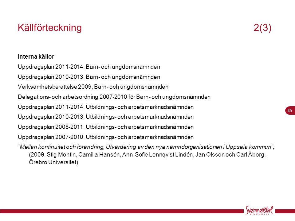 45 Källförteckning2(3) Interna källor Uppdragsplan 2011-2014, Barn- och ungdomsnämnden Uppdragsplan 2010-2013, Barn- och ungdomsnämnden Verksamhetsber