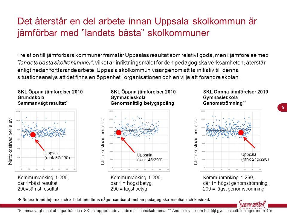 """5 I relation till jämförbara kommuner framstår Uppsalas resultat som relativt goda, men i jämförelse med """"landets bästa skolkommuner"""", vilket är inrik"""