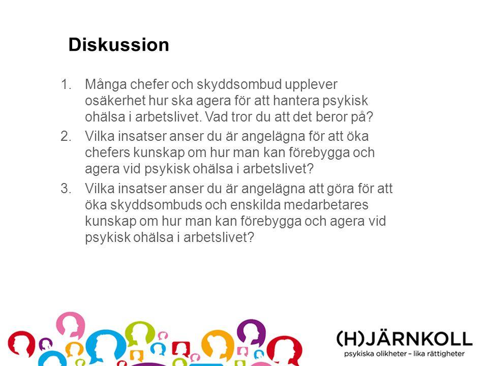 Diskussion 1.Många chefer och skyddsombud upplever osäkerhet hur ska agera för att hantera psykisk ohälsa i arbetslivet. Vad tror du att det beror på?