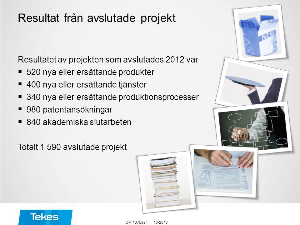 Resultat från avslutade projekt Resultatet av projekten som avslutades 2012 var  520 nya eller ersättande produkter  400 nya eller ersättande tjänst