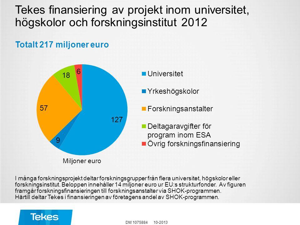 Tekes finansiering av projekt inom universitet, högskolor och forskningsinstitut 2012 I många forskningsprojekt deltar forskningsgrupper från flera un