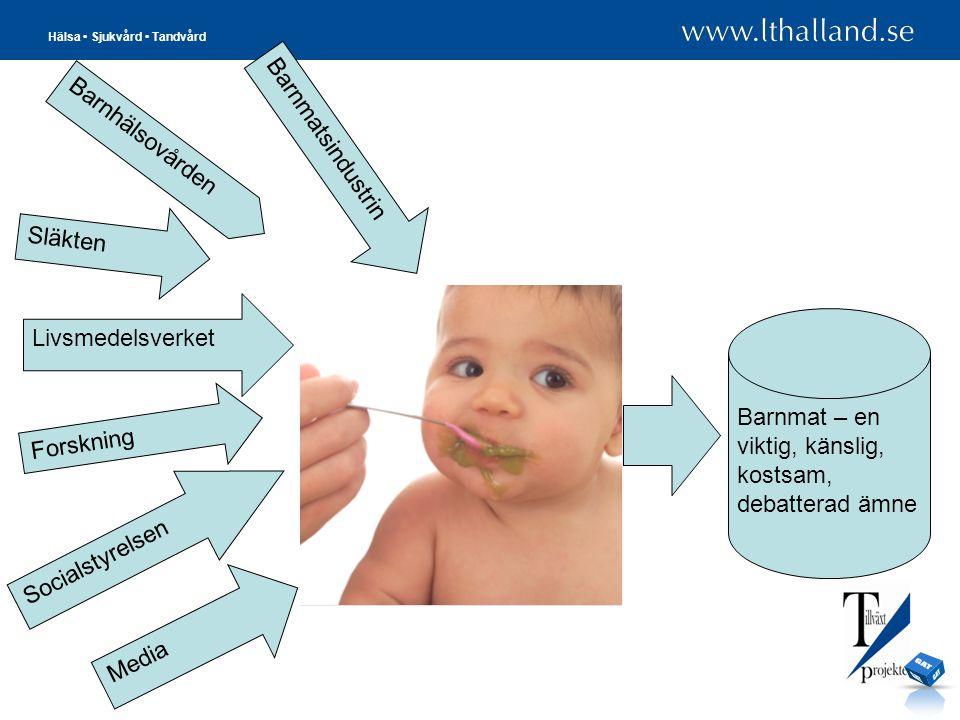 Hälsa • Sjukvård • Tandvård Barnmat – en viktig, känslig, kostsam, debatterad ämne Barnhälsovården Livsmedelsverket Socialstyrelsen Barnmatsindustrin