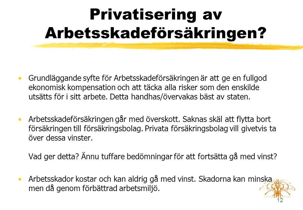 12 Privatisering av Arbetsskadeförsäkringen.