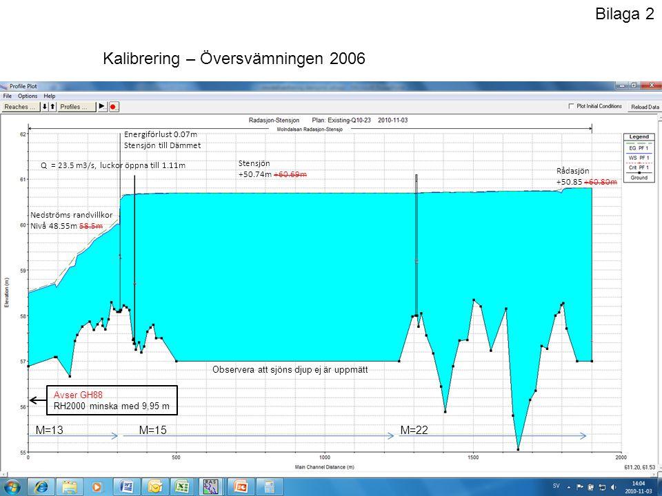 Kalibrering Norra kanalen, dimensionerande flöde 13 m3/s Bilaga 13 Avser GH88 RH2000 minska med 9,95 m