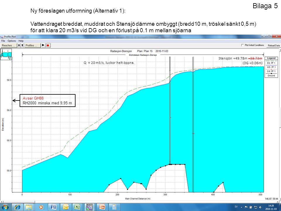 Bilaga 6 Ny föreslagen utformning (Alternativ 1): Detalj från Rådasjön till Stensjön Stensjön +49.78m +59.73m (DG +0.06m) Rådasjön +49.88 +59.83m Q = 20 m3/s Avser GH88 RH2000 minska med 9,95 m