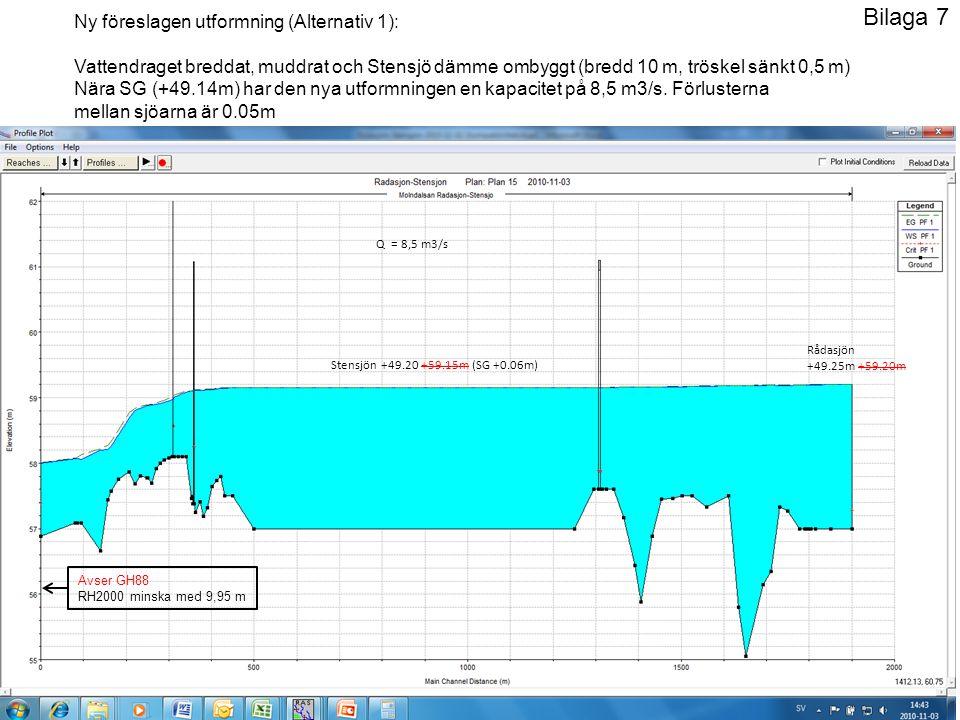 Ny föreslagen utformning (Alternativ 1): Vattendraget breddat, muddrat och Stensjö dämme ombyggt (bredd 10 m, tröskel sänkt 0,5 m) Vid ett flöde på 25 m3/s blir nivå i Stensjön +49.97m.