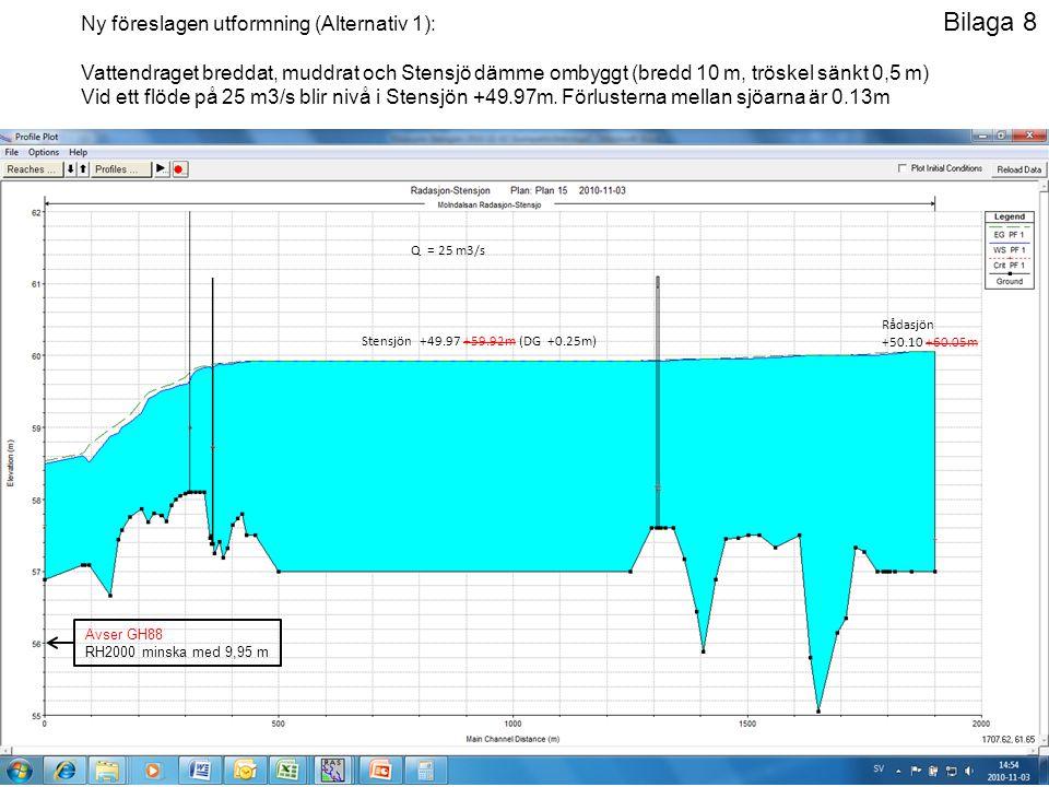 Ny föreslagen utformning (Alternativ 1): Vattendraget breddat, muddrat och Stensjö dämme ombyggt (Bredd 10 meter) Vid ett 100-årsflöde på 32 m3/s blir nivån i Stensjön +50.36m.