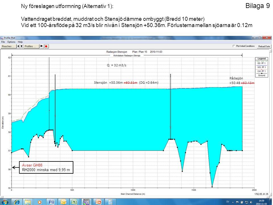Ytterligare breddning av Ståloppet (Alternativ 2): Vattennivåprofil i Ståloppet vid flödet 25 m3/s vid ytterligare muddring av Stålloppet.
