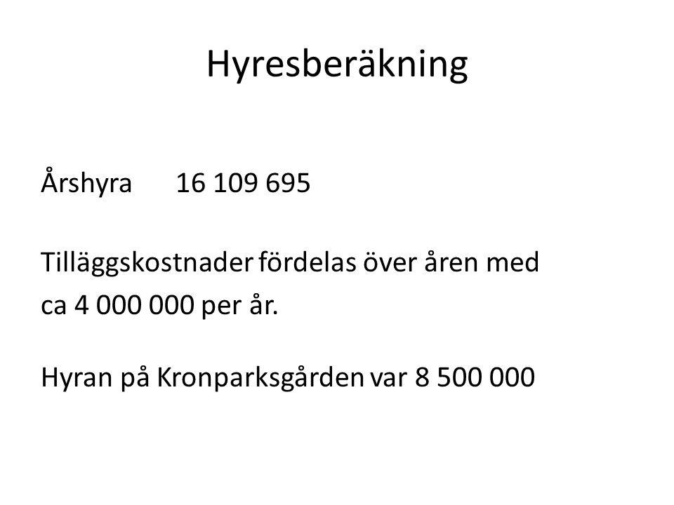 Hyresberäkning Årshyra 16 109 695 Tilläggskostnader fördelas över åren med ca 4 000 000 per år. Hyran på Kronparksgården var 8 500 000