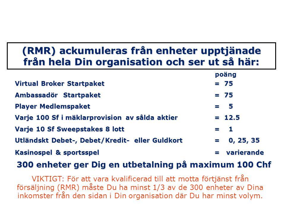 (RMR) ackumuleras från enheter upptjänade från hela Din organisation och ser ut så här: 300 enheter ger Dig en utbetalning på maximum 100 Chf 300 enhe