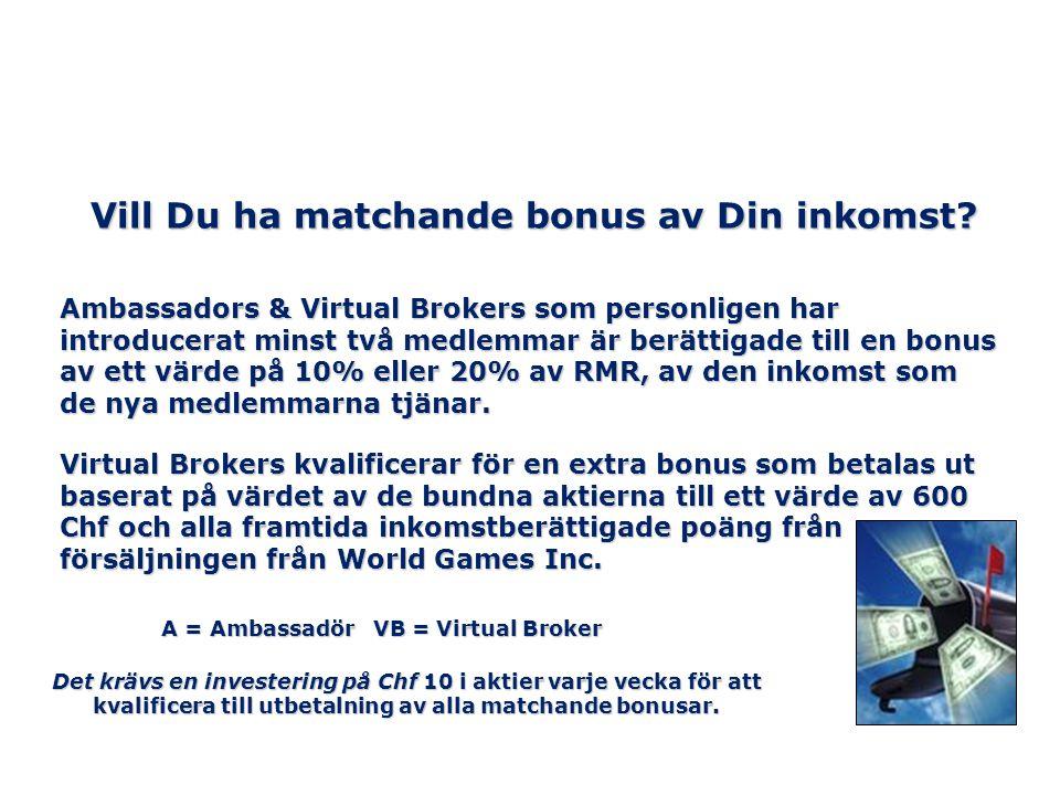 Vill Du ha matchande bonus av Din inkomst? Ambassadors & Virtual Brokers som personligen har introducerat minst två medlemmar är berättigade till en b