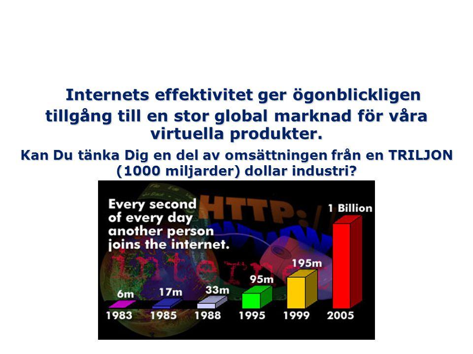 Internets effektivitet ger ögonblickligen tillgång till en stor global marknad för våra virtuella produkter. Kan Du tänka Dig en del av omsättningen f