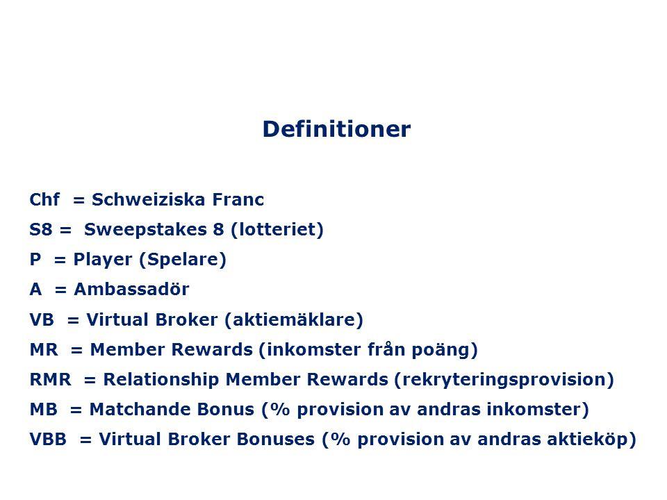 Definitioner Chf = Schweiziska Franc S8 = Sweepstakes 8 (lotteriet) P = Player (Spelare) A = Ambassadör VB = Virtual Broker (aktiemäklare) MR = Member