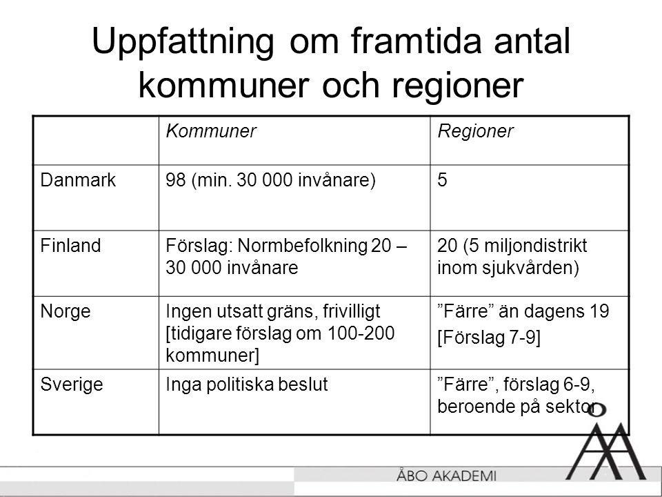 Uppfattning om framtida antal kommuner och regioner KommunerRegioner Danmark98 (min.