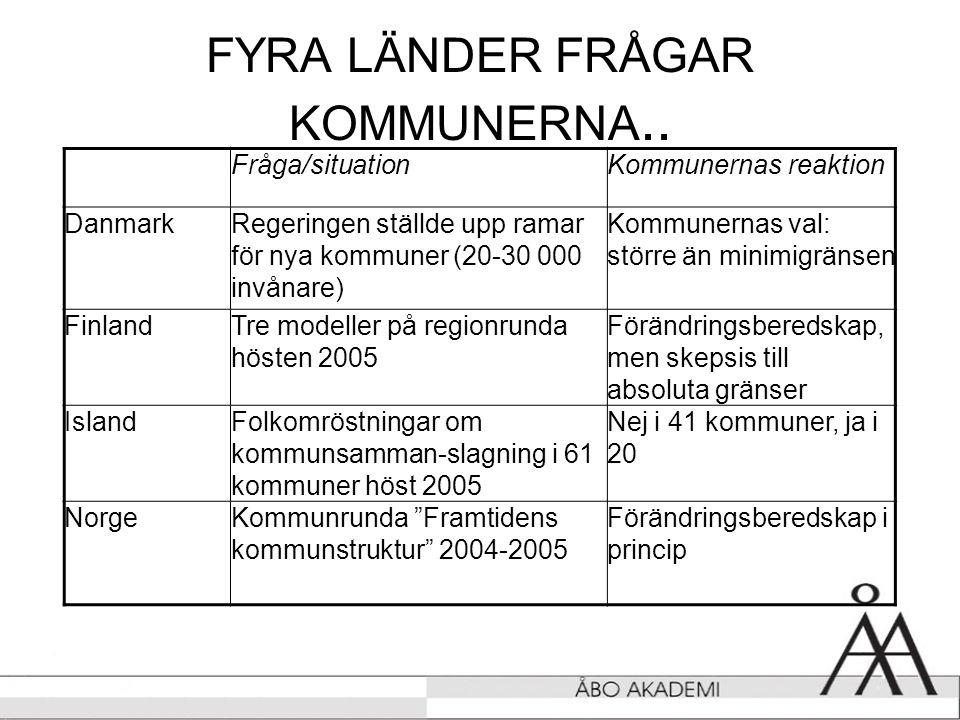 FYRA LÄNDER FRÅGAR KOMMUNERNA..
