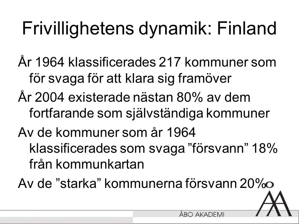 Frivillighetens dynamik: Finland År 1964 klassificerades 217 kommuner som för svaga för att klara sig framöver År 2004 existerade nästan 80% av dem fortfarande som självständiga kommuner Av de kommuner som år 1964 klassificerades som svaga försvann 18% från kommunkartan Av de starka kommunerna försvann 20%
