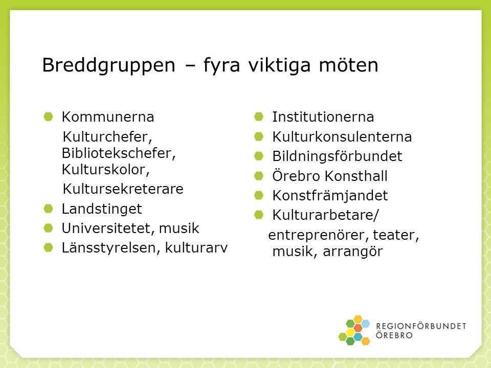 Breddgruppen – fyra viktiga möten Kommunerna Kulturchefer, Bibliotekschefer, Kulturskolor, Kultursekreterare Landstinget Universitetet, musik Länsstyr